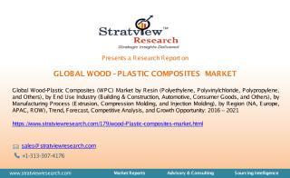 Wood Plastic Composites Market.pdf