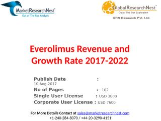 Everolimus Revenue and Growth Rate 2017-2022.pptx