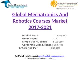 Global Mechatronics And Robotics Courses Market 2017-2021.pptx